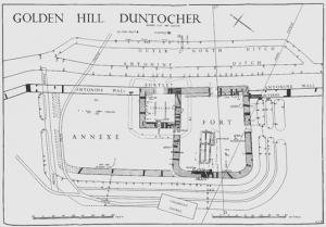 Plan of the Roman works at Golden Hill