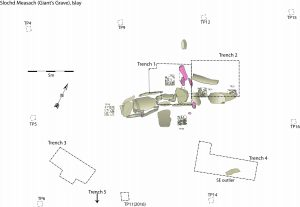 Drawing of excavation trenches